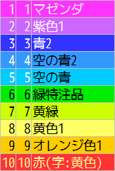 20150228212135b2a.png