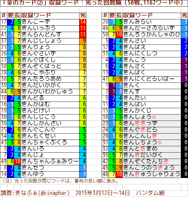 20150315060926bb9.png