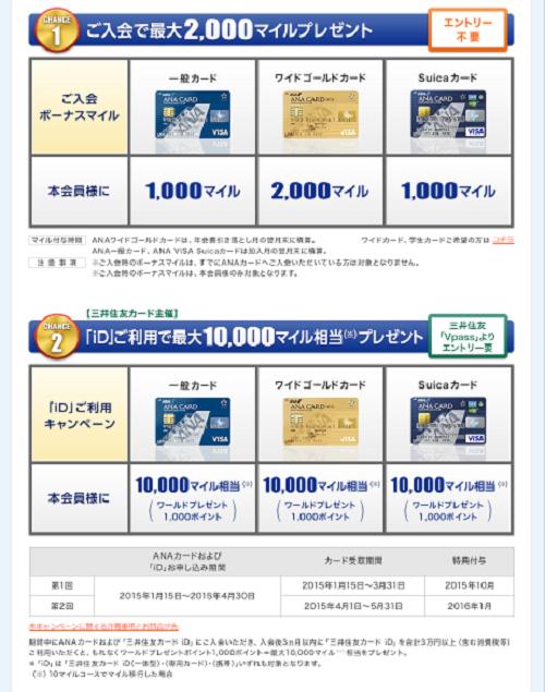 ANAカード入会キャンペーン