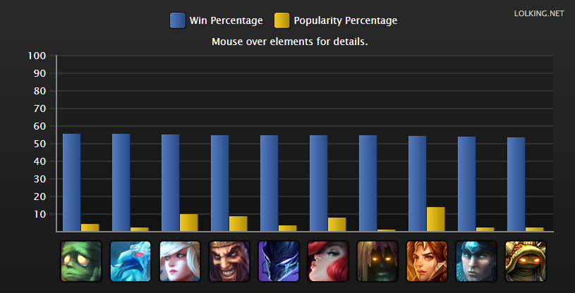 winrate.png