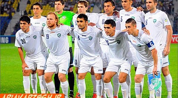 Uzbekistan-team-squad-for-asian-cup-2015.jpg