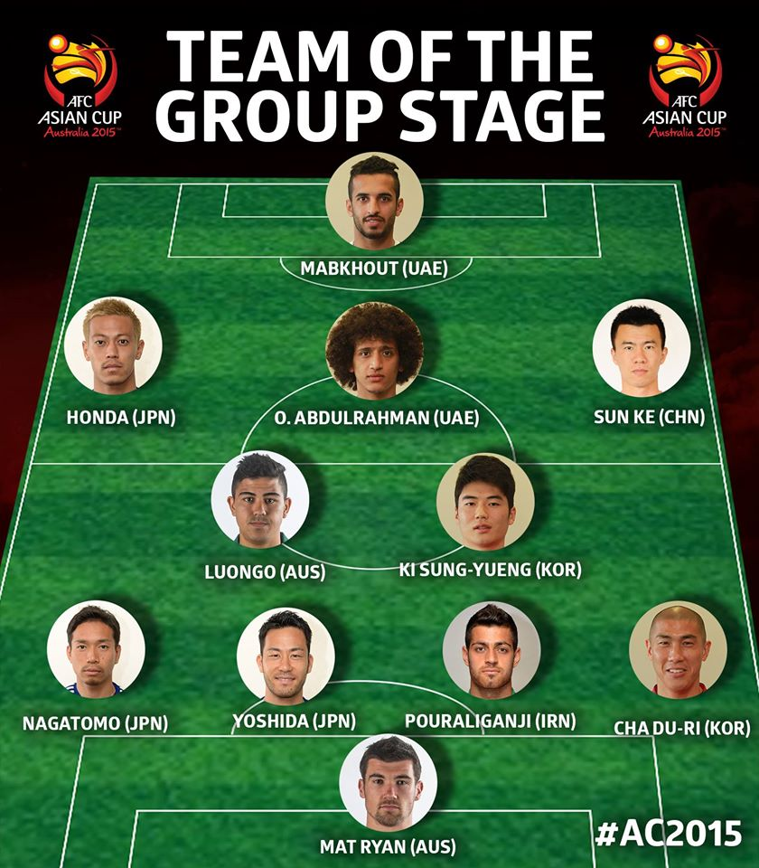 asian_cup_2015_team_of_the_group_stage.jpg