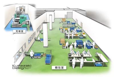 工場 クリーンルーム 作業所 イメージパース 内観パース インナーパース 鳥瞰パース 完成予想図 手書きパース 手描きパース フォトショップ着色 photpshop