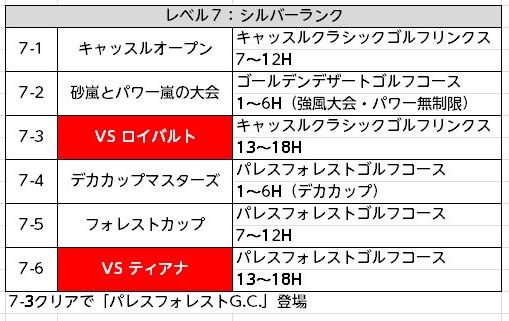 みんゴル次作予想チャレンジモード (7)