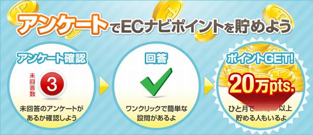 ECナビ アンケート00-640
