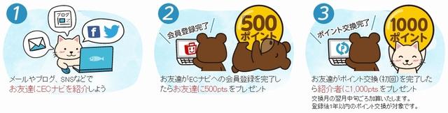 ECナビ 友達紹介01-640