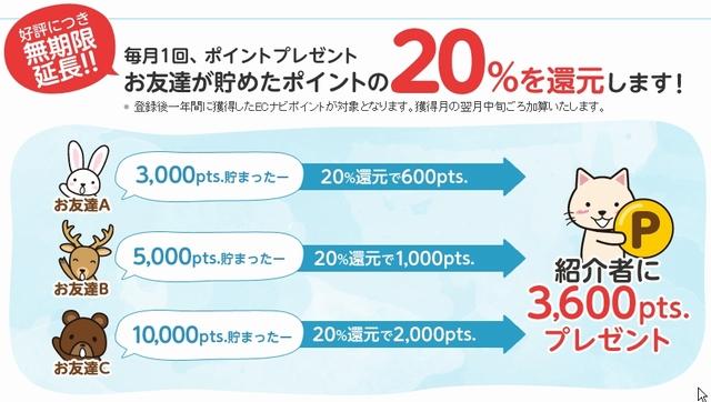 ECナビ 友達紹介02-640