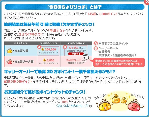 ちょびリッチ 友達紹介01