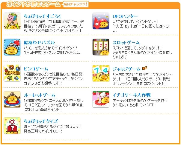 ちょびリッチ ゲームコンテンツ00