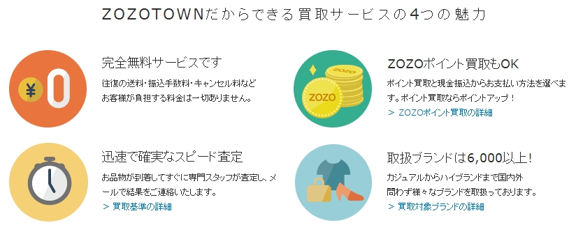 ZOZOTOWNブランド古着買取サービス「クラウンジュエル」01