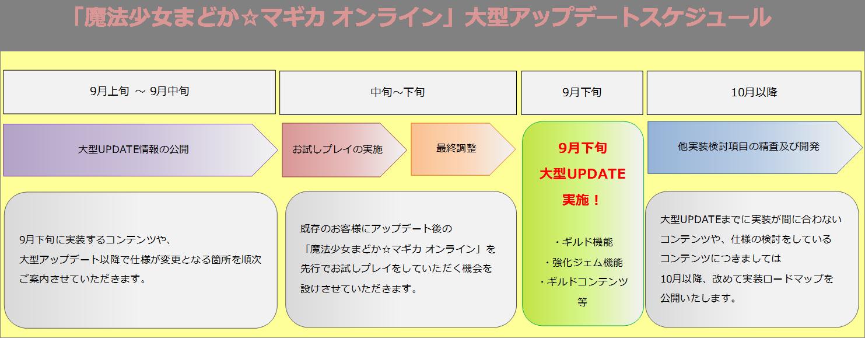 ロードマップ0822