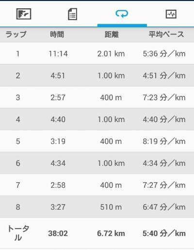 大阪マラソンの優先枠だと、、、?