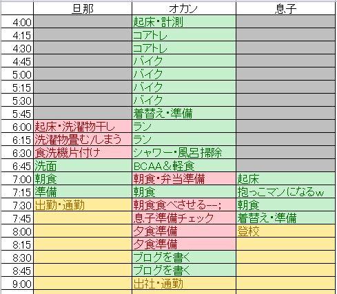 共働き世帯の家事分担例をご紹介~w