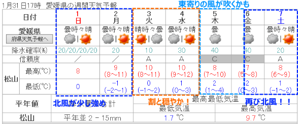 2015013100101.png