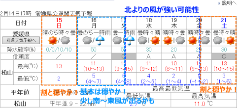 2015021202021.png