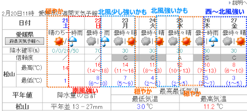 201502221010.png