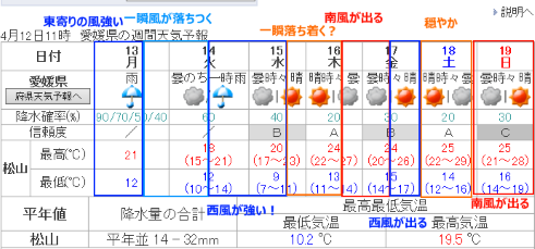 20150413002.png