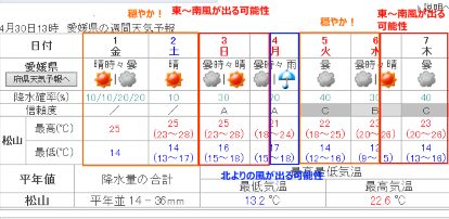 20150500101.png