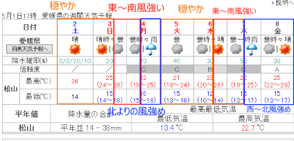 20150502001.png