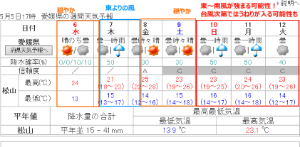 20150505001.png