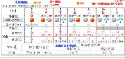 2015050505001.png