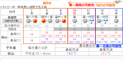 20150506001.png