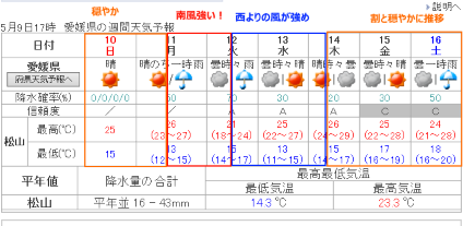 2015051001.png
