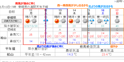 20150511001.png