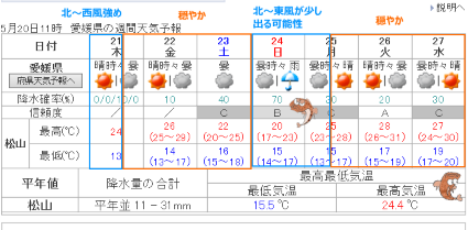 20150519011.png