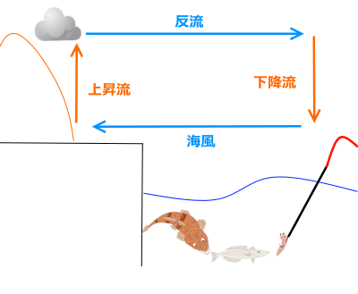 20150525002.png