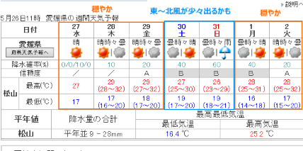 201505260011.png