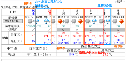 20150530011.png