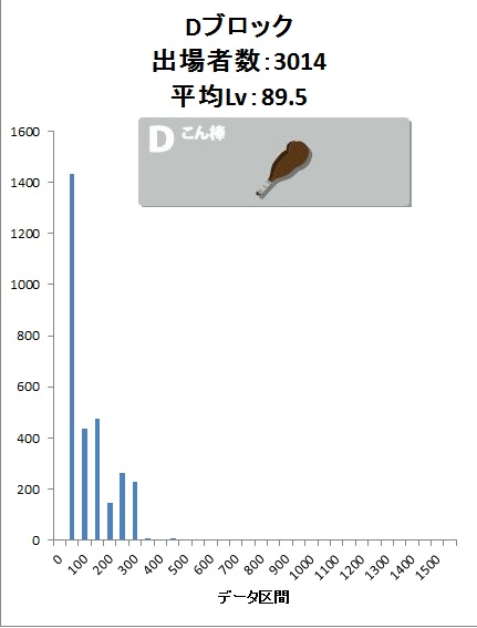 6th_tougi_girudo_d.jpg