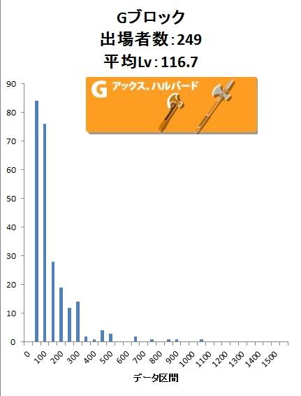 6th_tougi_girudo_g.jpg