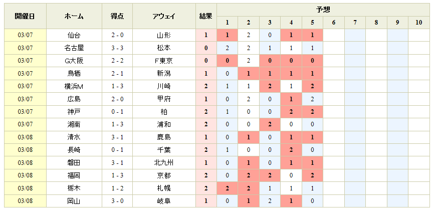 2015030902292313f.png